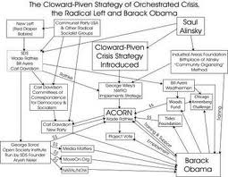 Cloward-piven flowchart