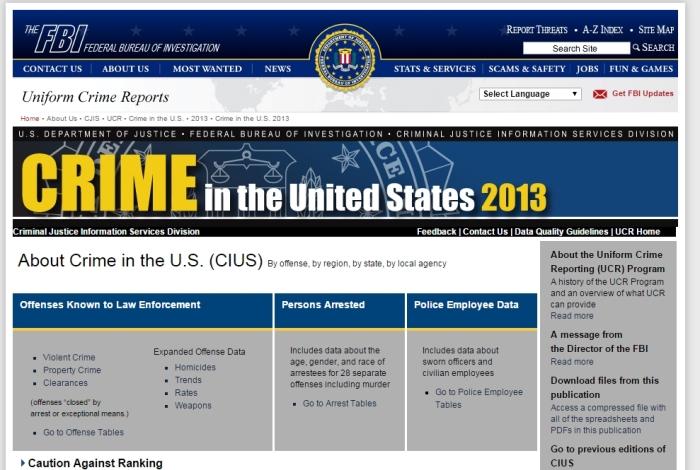 FBI Crime_2013