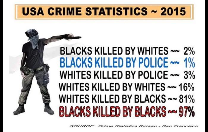 blacks-killing-blacks