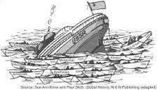 sinkingussr
